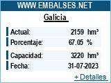 Embalses de Galicia