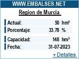 estado de embalses en la región de Murcia