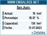 Stausee San Juan