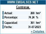 Embalse Contreras