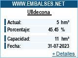 Embassament d'Ulldecona