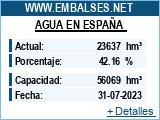 Embalses.net - Estado de los embalses y pantanos de España